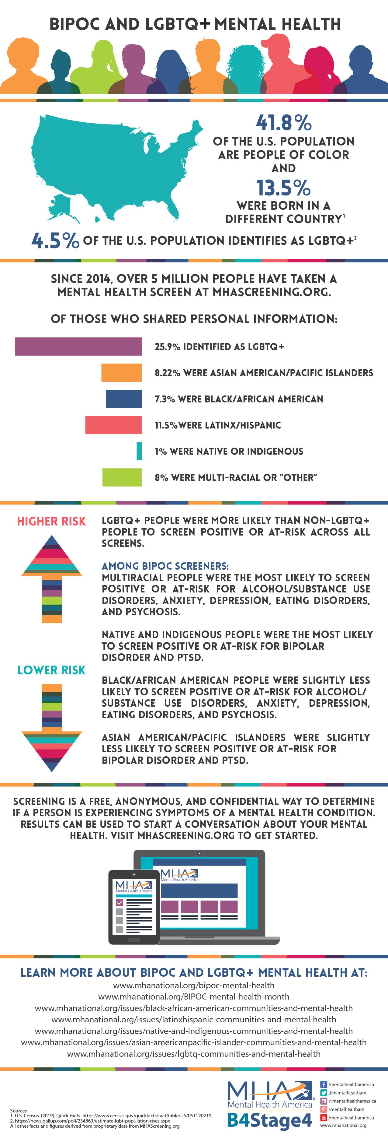 BIPOC Mental Health Awareness Month - Mental Health ...